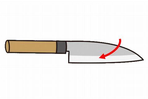 長ネギをうまくカットする時の包丁の使い方イラスト